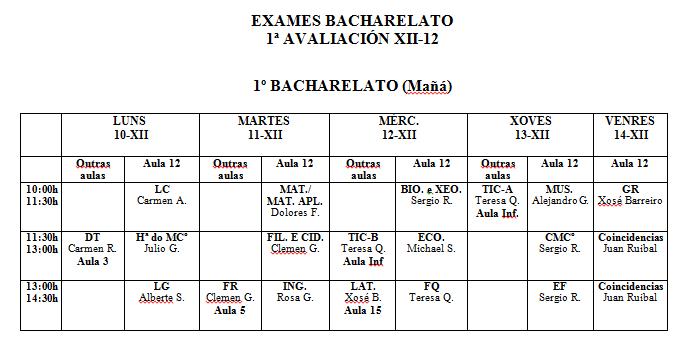 BACHARELATO: Horarios exames 1ª avaliación