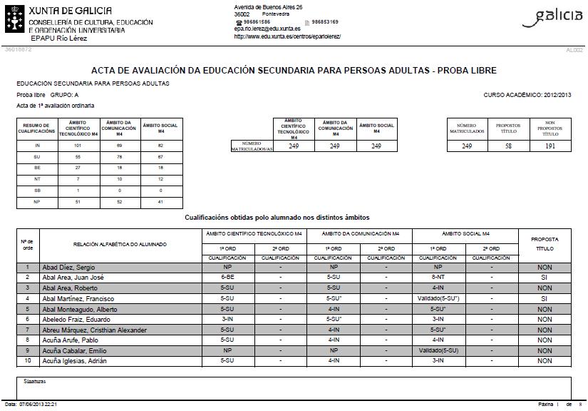 PROBAS LIBRES ESO (maio 2013): cualificacións provisionais TRIBUNAL nº1 – EPA Río Lérez